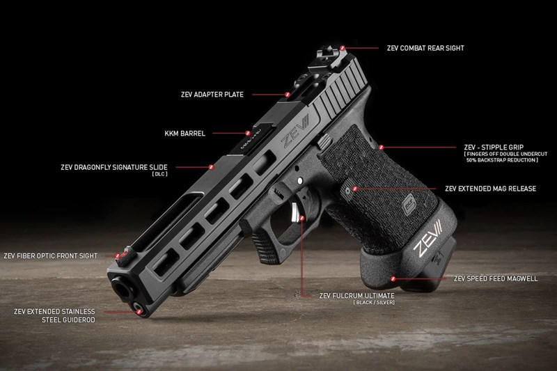 Introduction to Pistol